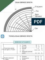 TEHNOLOGIJA OBRADE DRVETA - Proizvodne tehnologije