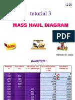 Mass Haul Diagram