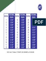 bwg Chart