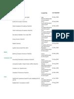 Index Audit Checklist