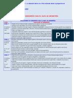 matematica-indicadores-de-desempeño-para-geometria
