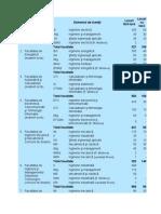 repartizare_locuri_facultati_ 2009-2010