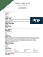 Gulfood Exhibitor List- n 3