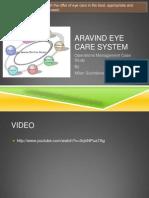 AravindSystem_MilanSachdeva