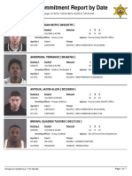 Peoria County booking sheet 03/02/14