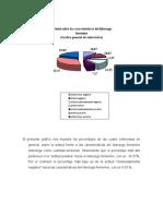 Graf y Analisis de Grupso f