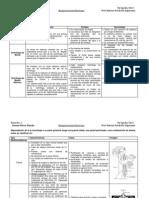 Tipos de Centrífugas.docx