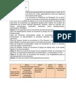 Modelo Ficha Tecnica-Agroindustria Lacteos