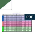 IP Subnet Cheatsheet