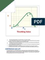 Gas Lift Valve Cont