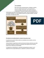Gestion De La Produccion I Retroalimentación de los resultados  4.7