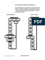 Flowchart JAR66 Modules