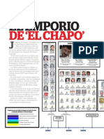 ReporteIndigo_EmporioChapo