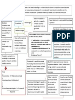Cuadro Positivismo polémica y crisis.docx