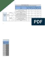 Formato Matriz- índice de calificación ambiental.