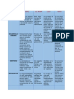 Cuadrocomparativo PSICOLOGIA