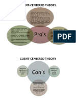 2. Client-Centered Theory