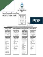 bcpc org chart1