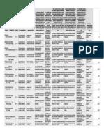 EVALUACIÓN - FILOSOFÍA ANTIGUA - 2DA PARTE - TÉLLEZ (respuestas).pdf