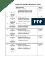 Rancangan_Tahunan_Th6.pdf