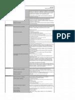 WFT-E2 II_Especificaciones Técnicas_tcm86-687403
