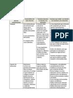 Elementos Del Proceso Comunicacional-Actividad 2