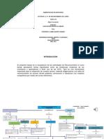 Mapa Conceptual de Control de Inventarios