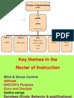Noi Pune Flowcharts