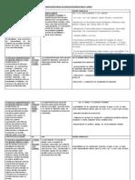 PLAANIFICACIÓN ANUAL DE CIENCIAS NATURALES PARA 1º GRADO.docx