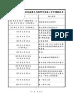 預官簡章.pdf