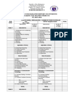District Consolidated Report on Students Taking Tle Major Subjects...Feb. 3, 2014