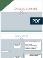 Modelo de Mc Closky