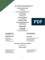 Senarai Pegawai KEJ POANS 2014