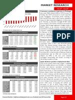 Market Research Feb 21_Feb 28
