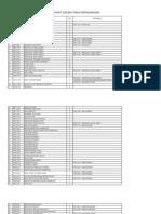Daftar Matkul Prasyarat t.pertambangan