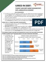 Fact Sheet - Student Debt - Washington