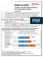 Fact Sheet Student Debt - Montana