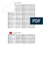 2K Dealer List (13 Oct 09)