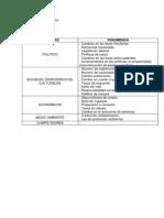 Factor macroeconómico Reiter