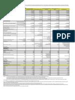 Comparison of IPs