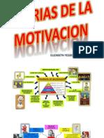 Habilidades Directivas Dos Motivacion