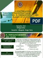 Fuentes de Las Obligaciones (Enriq. Sin Causa-pago de Lo Indebido