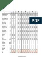 Datos Caracterizaciones Entrada Cereales