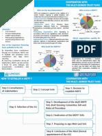 MDTFs.pdf