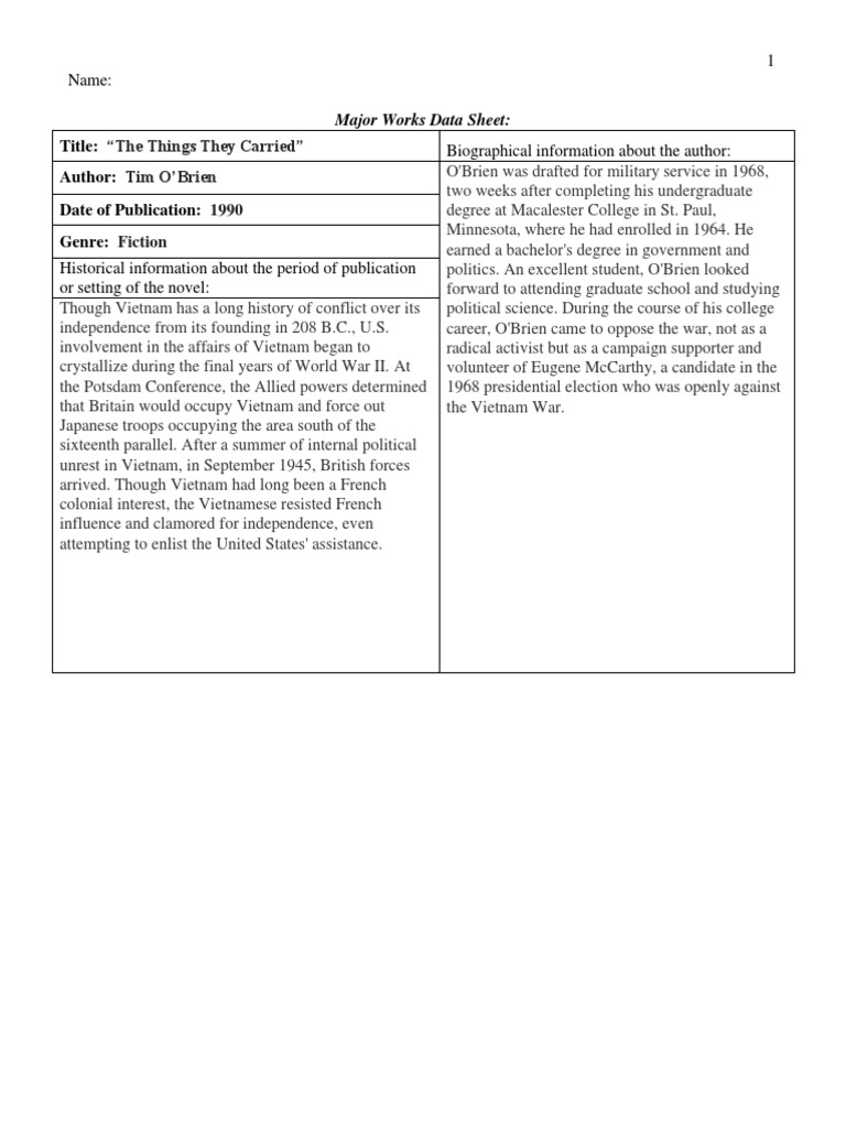 major works data sheet 2 essay Yourself with the way it works (much like facebook), because we will be using it  often  link your discussion to a major  assignment 2: essay.
