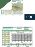 Bar bending Chart sheet