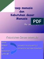 KEBUTUHAN DASAR MANUSIA MENURUT MASLOW