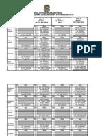 Jadual penyedia soalan 2014
