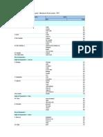 379_divisão administrativa geral do município do rio de janeiro_2013