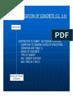 Jabatan Kerja Raya Concrete